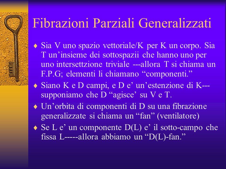 Hirschfeld-Thas Senza Segre Sia P un piano di traslazione dellordine q^m con nucleo GF(q) tale che m e dispari ---in questo caso, abbiamo uno spazio vettoriale di dimensione 2m/GF(q), quindi q^2m vettori.