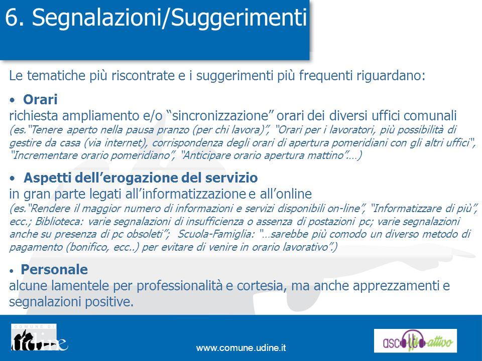 www.comune.udine.it 6.