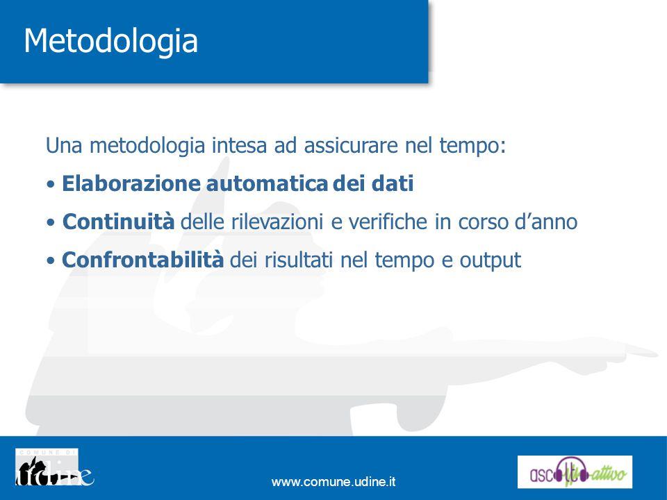 www.comune.udine.it Metodologia Una metodologia intesa ad assicurare nel tempo: Elaborazione automatica dei dati Continuità delle rilevazioni e verifi