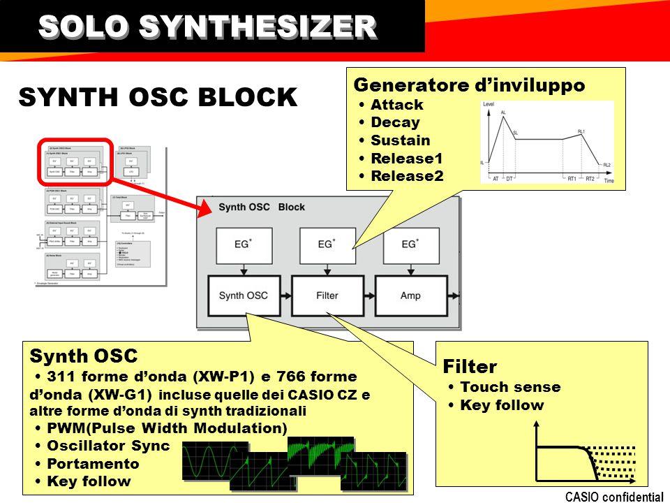 CASIO confidential SYNTH OSC BLOCK Synth OSC 311 forme donda (XW-P1) e 766 forme donda (XW-G1) incluse quelle dei CASIO CZ e altre forme donda di synth tradizionali PWM(Pulse Width Modulation) Oscillator Sync Portamento Key follow Filter Touch sense Key follow Generatore dinviluppo Attack Decay Sustain Release1 Release2 SOLO SYNTHESIZER