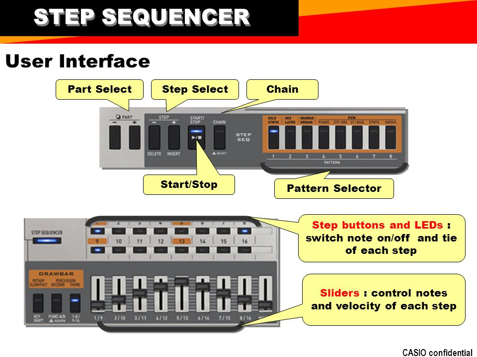 CASIO confidential STEP SEQUENCER Pattern Selector Start/Stop User Interface ChainStep SelectPart Select Sliders : control notes and velocity of each