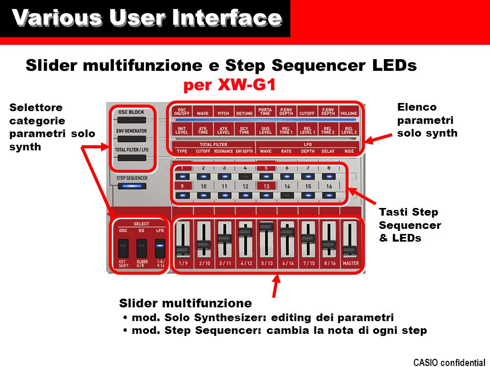 CASIO confidential Various User Interface Slider multifunzione e Step Sequencer LEDs per XW-G1 Slider multifunzione mod. Solo Synthesizer: editing dei