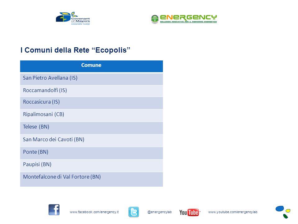 I Comuni della Rete Ecopolis Comune San Pietro Avellana (IS) Roccamandolfi (IS) Roccasicura (IS) Ripalimosani (CB) Telese (BN) San Marco dei Cavoti (BN) Ponte (BN) Paupisi (BN) Montefalcone di Val Fortore (BN) www.facebook.com/energency.it@energencylabwww.youtube.com/energencylab