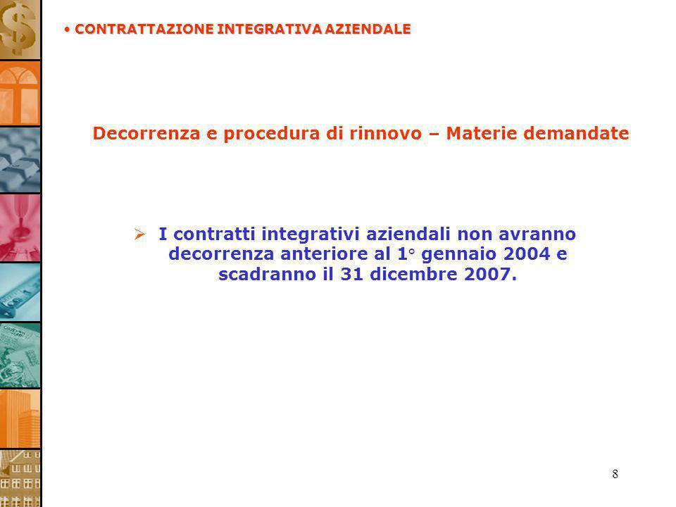 8 Decorrenza e procedura di rinnovo – Materie demandate I contratti integrativi aziendali non avranno decorrenza anteriore al 1° gennaio 2004 e scadra