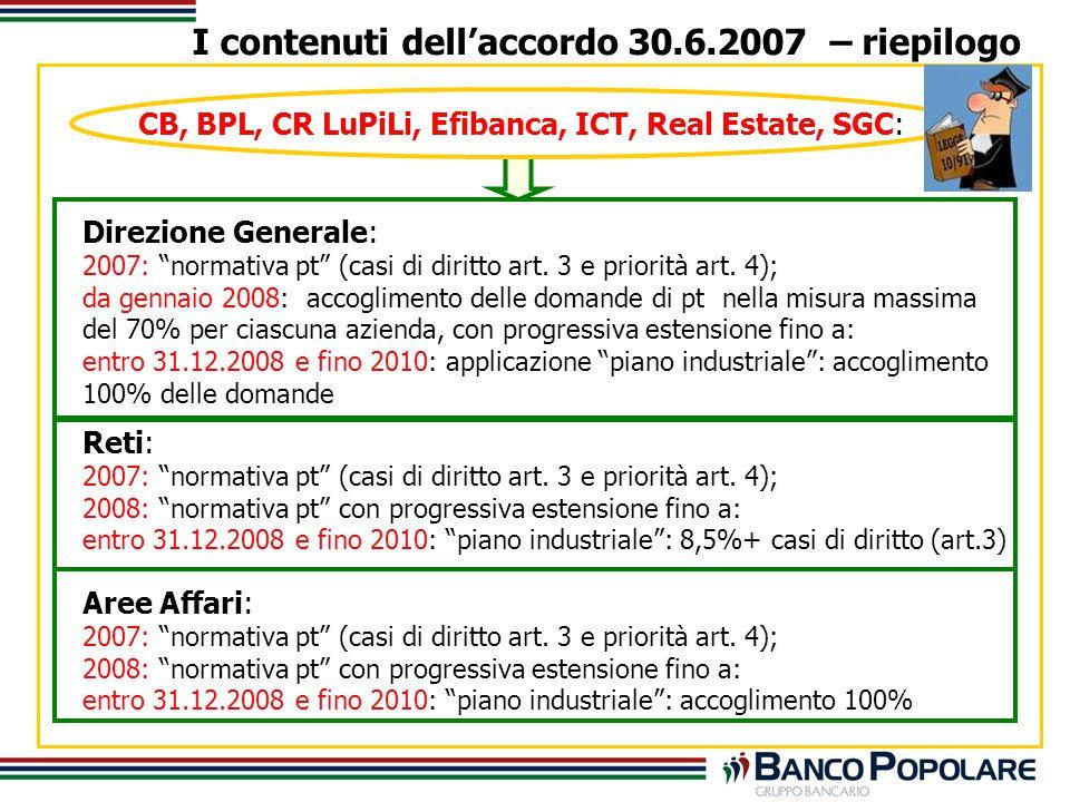 CB, BPL, CR LuPiLi, Efibanca, ICT, Real Estate, SGC: Direzione Generale: 2007: normativa pt (casi di diritto art.