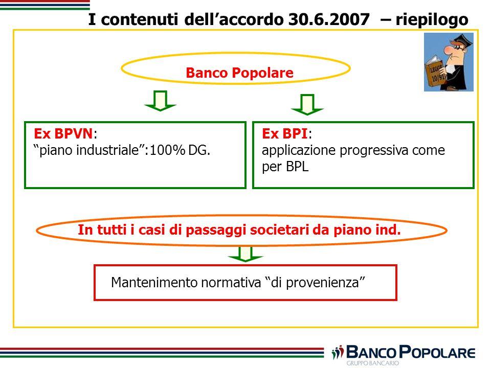 Banco Popolare In tutti i casi di passaggi societari da piano ind.