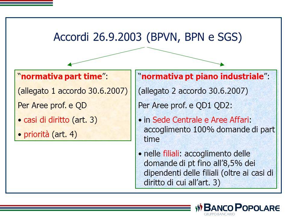 Accordi 26.9.2003 (BPVN, BPN e SGS) normativa part time: (allegato 1 accordo 30.6.2007) Per Aree prof.