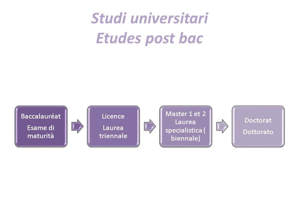 Studi universitari Etudes post bac Baccalauréat Esame di maturità Licence Laurea triennale Master 1 et 2 Laurea specialistica ( biennale) Doctorat Dot