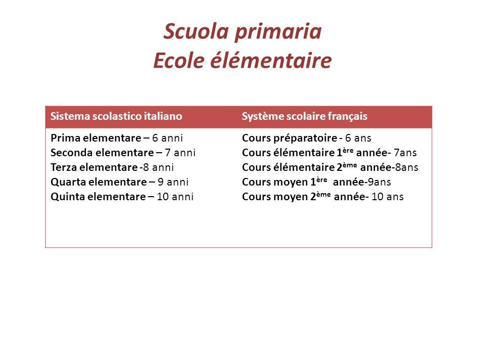 Scuola primaria Ecole élémentaire Sistema scolastico italianoSystème scolaire français Prima elementare – 6 anni Seconda elementare – 7 anni Terza ele