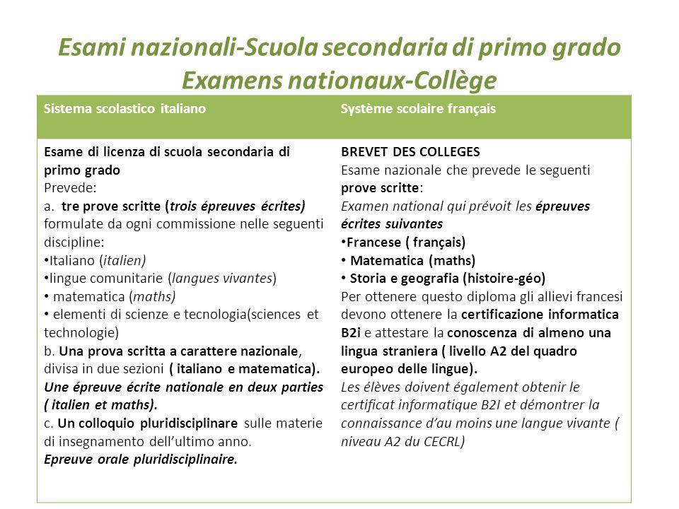 Esami nazionali-Scuola secondaria di primo grado Examens nationaux-Collège Sistema scolastico italianoSystème scolaire français Esame di licenza di sc
