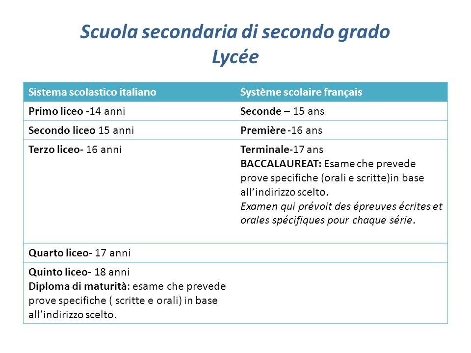 Scuola secondaria di secondo grado Lycée Sistema scolastico italianoSystème scolaire français Primo liceo -14 anniSeconde – 15 ans Secondo liceo 15 an