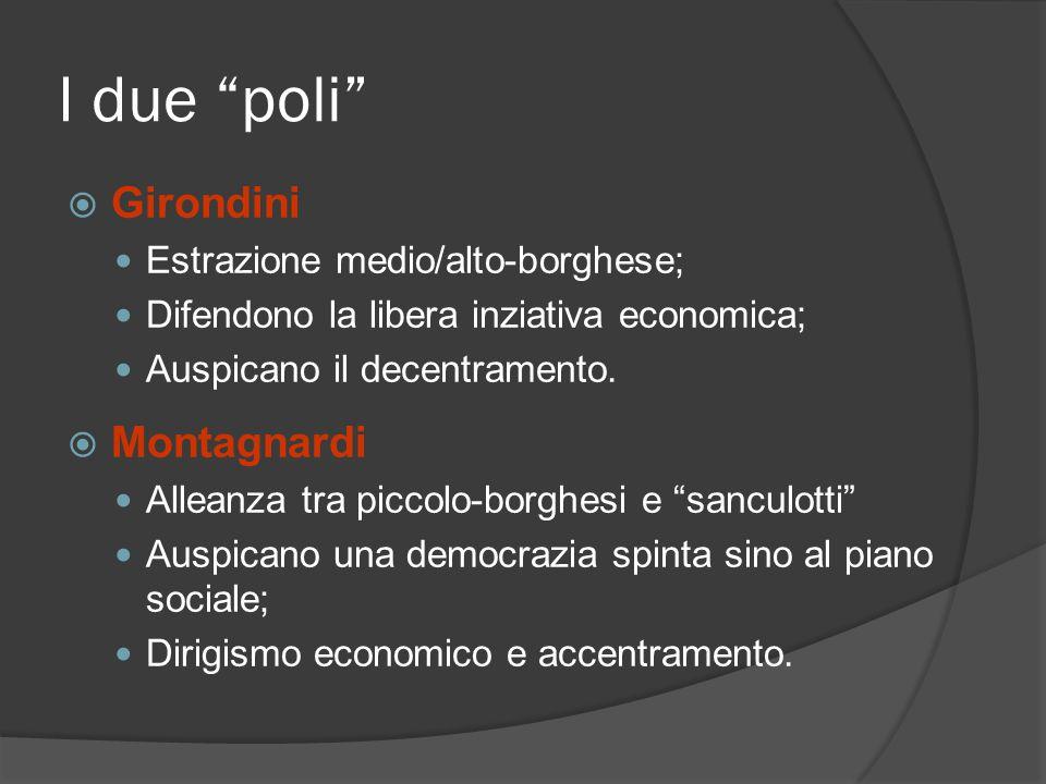 I due poli Girondini Estrazione medio/alto-borghese; Difendono la libera inziativa economica; Auspicano il decentramento. Montagnardi Alleanza tra pic