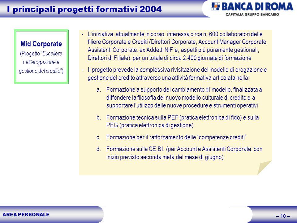 AREA PERSONALE – 10 – Mid Corporate Mid Corporate (Progetto Eccellere nellerogazione e gestione del credito ) I principali progetti formativi 2004 -Liniziativa, attualmente in corso, interessa circa n.