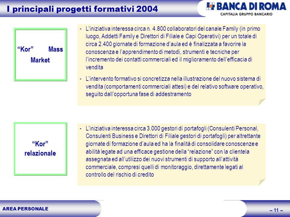 AREA PERSONALE – 11 – Kor Mass Market I principali progetti formativi 2004 -Liniziativa interessa circa n. 4.800 collaboratori del canale Family (in p