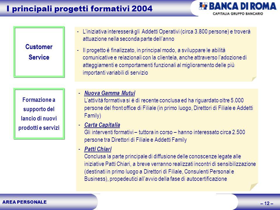 AREA PERSONALE – 12 – I principali progetti formativi 2004 -Liniziativa interesserà gli Addetti Operativi (circa 3.800 persone) e troverà attuazione n