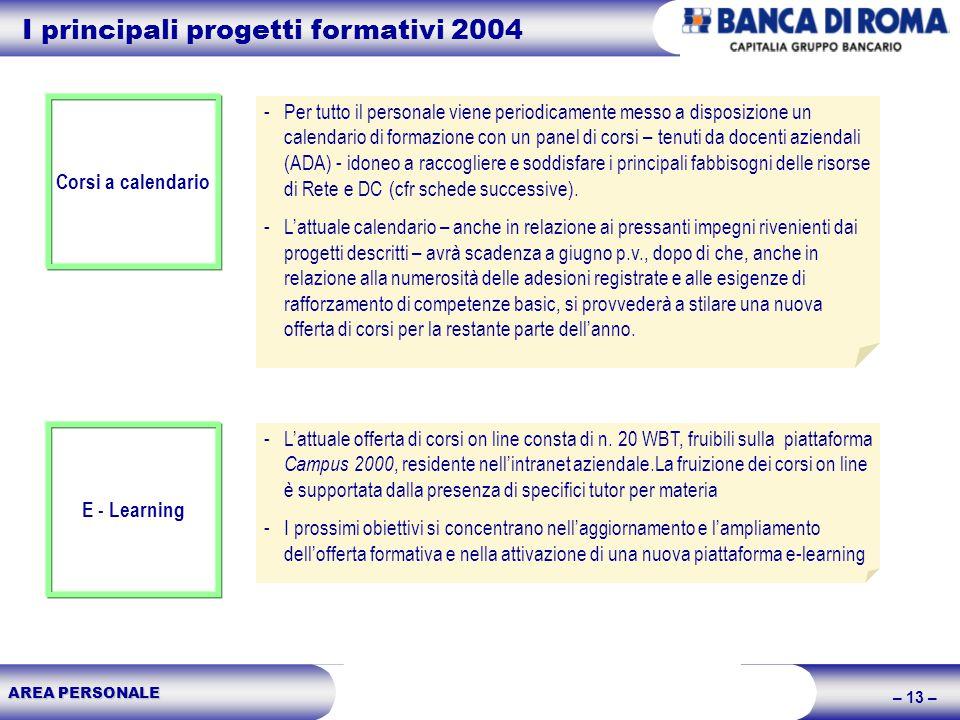 AREA PERSONALE – 13 – I principali progetti formativi 2004 -Per tutto il personale viene periodicamente messo a disposizione un calendario di formazio