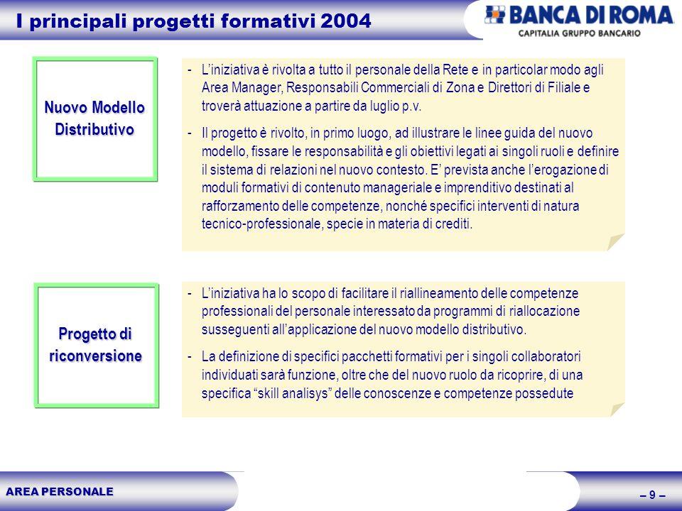 AREA PERSONALE – 9 – I principali progetti formativi 2004 Nuovo Modello Distributivo Progetto di riconversione -Liniziativa ha lo scopo di facilitare