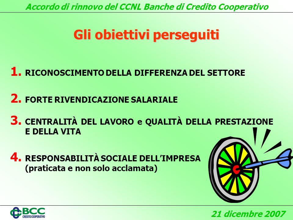 Accordo di rinnovo del CCNL Banche di Credito Cooperativo 21 dicembre 2007 Gli obiettivi perseguiti 3.