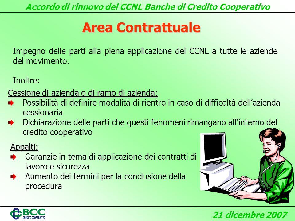 Accordo di rinnovo del CCNL Banche di Credito Cooperativo 21 dicembre 2007 Area Contrattuale Impegno delle parti alla piena applicazione del CCNL a tutte le aziende del movimento.