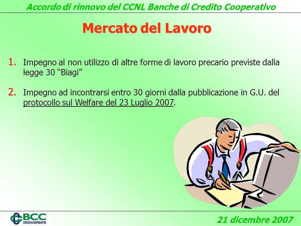 Accordo di rinnovo del CCNL Banche di Credito Cooperativo 21 dicembre 2007 Mercato del Lavoro 1.