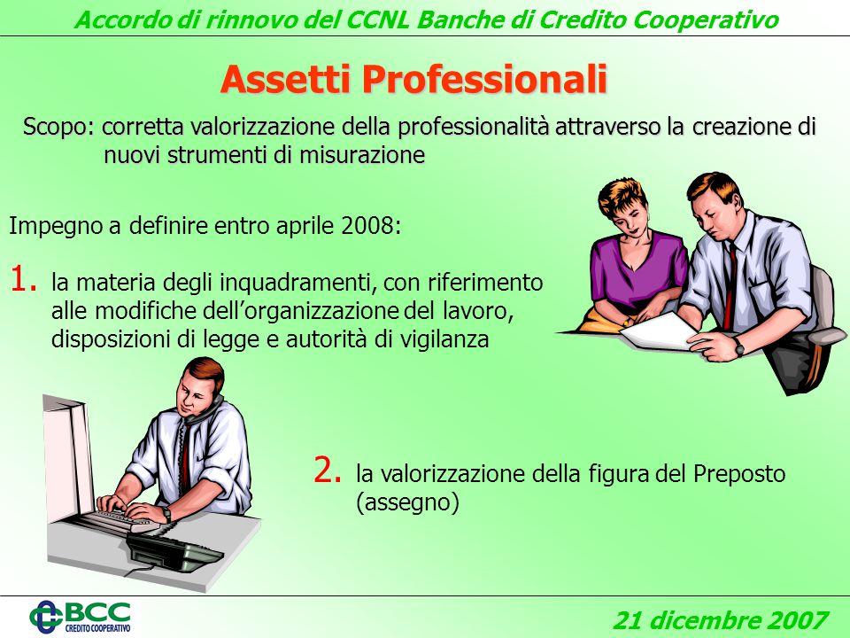 Accordo di rinnovo del CCNL Banche di Credito Cooperativo 21 dicembre 2007 Assetti Professionali Impegno a definire entro aprile 2008: 1.