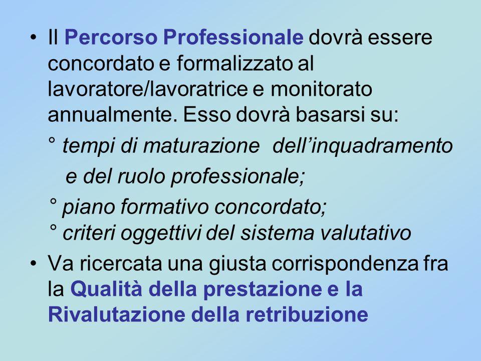 Il Percorso Professionale dovrà essere concordato e formalizzato al lavoratore/lavoratrice e monitorato annualmente. Esso dovrà basarsi su: ° tempi di