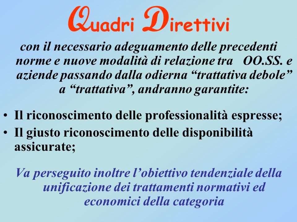 Q uadri D irettivi con il necessario adeguamento delle precedenti norme e nuove modalità di relazione tra OO.SS. e aziende passando dalla odierna trat
