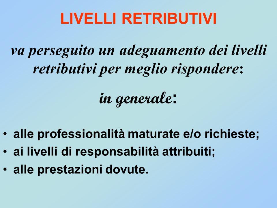 LIVELLI RETRIBUTIVI in generale : alle professionalità maturate e/o richieste; ai livelli di responsabilità attribuiti; alle prestazioni dovute. va pe