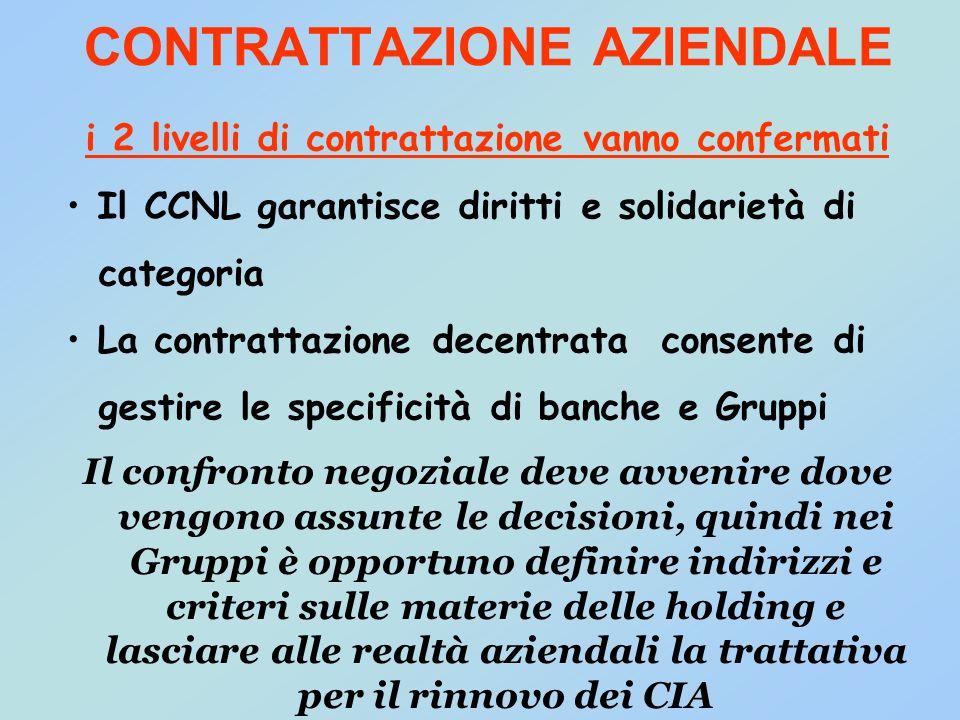 CONTRATTAZIONE AZIENDALE Il confronto negoziale deve avvenire dove vengono assunte le decisioni, quindi nei Gruppi è opportuno definire indirizzi e cr