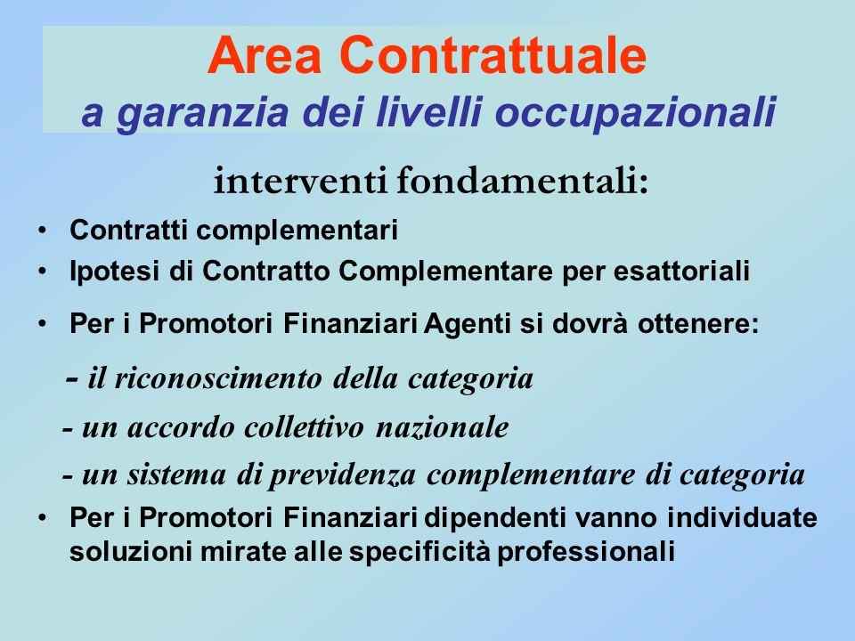 Area Contrattuale a garanzia dei livelli occupazionali interventi fondamentali: Contratti complementari Ipotesi di Contratto Complementare per esattor