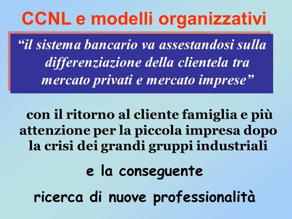 CCNL e modelli organizzativi il sistema bancario va assestandosi sulla differenziazione della clientela tra mercato privati e mercato imprese con il r