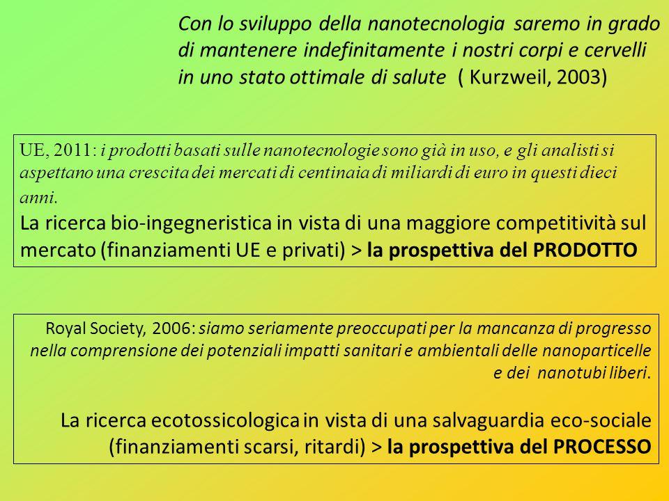 UE, 2011: i prodotti basati sulle nanotecnologie sono già in uso, e gli analisti si aspettano una crescita dei mercati di centinaia di miliardi di euro in questi dieci anni.