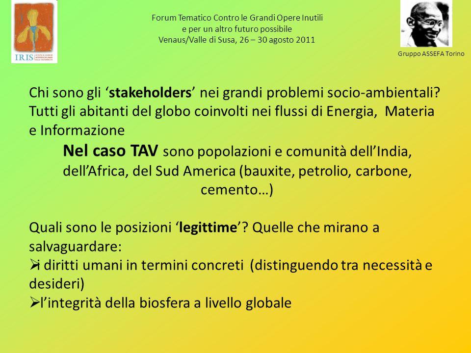 Forum Tematico Contro le Grandi Opere Inutili e per un altro futuro possibile Venaus/Valle di Susa, 26 – 30 agosto 2011 Gruppo ASSEFA Torino Chi sono