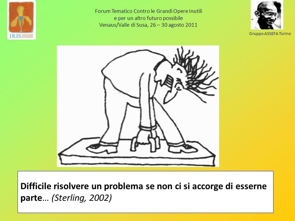 Forum Tematico Contro le Grandi Opere Inutili e per un altro futuro possibile Venaus/Valle di Susa, 26 – 30 agosto 2011 Gruppo ASSEFA Torino Difficile risolvere un problema se non ci si accorge di esserne parte… (Sterling, 2002)