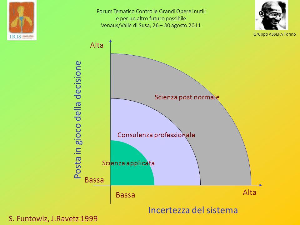 Bassa Alta Bassa Alta Scienza post normale Consulenza professionale Scienza applicata Incertezza del sistema Posta in gioco della decisione S.