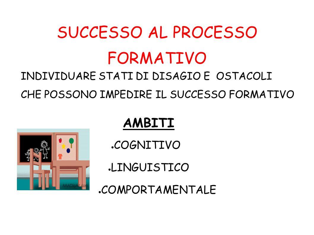 SUCCESSO AL PROCESSO FORMATIVO INDIVIDUARE STATI DI DISAGIO E OSTACOLI CHE POSSONO IMPEDIRE IL SUCCESSO FORMATIVO AMBITI COGNITIVO LINGUISTICO COMPORT