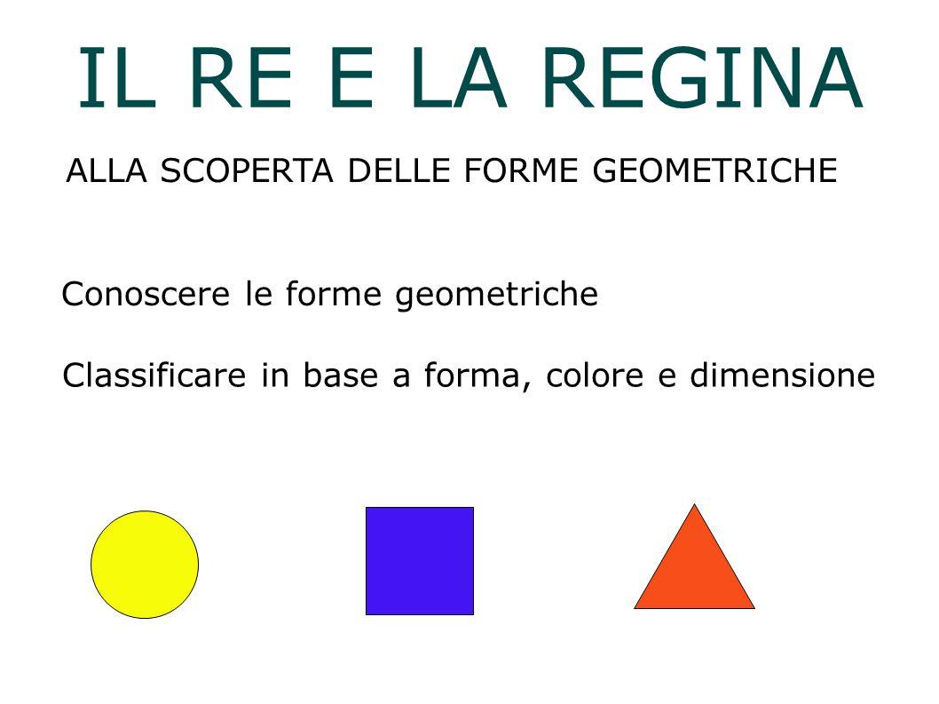 Classificare in base a forma, colore e dimensione IL RE E LA REGINA ALLA SCOPERTA DELLE FORME GEOMETRICHE Conoscere le forme geometriche