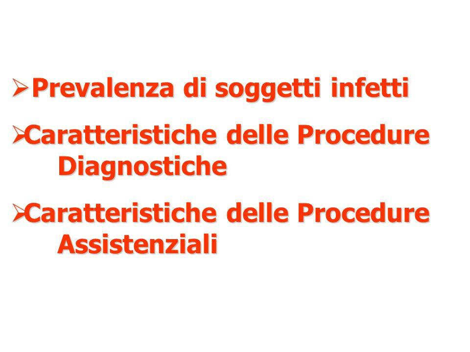 Prevalenza di soggetti infetti Prevalenza di soggetti infetti Caratteristiche delle Procedure Diagnostiche Caratteristiche delle Procedure Diagnostiche Caratteristiche delle Procedure Assistenziali Caratteristiche delle Procedure Assistenziali