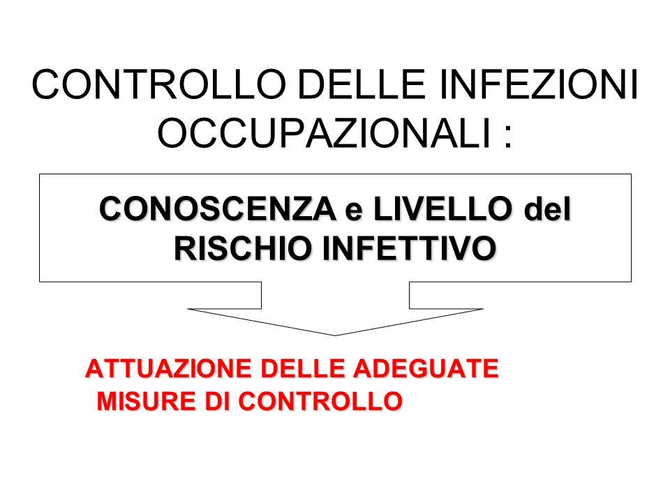 CONTROLLO DELLE INFEZIONI OCCUPAZIONALI : ATTUAZIONE DELLE ADEGUATE MISURE DI CONTROLLO CONOSCENZA e LIVELLO del RISCHIO INFETTIVO