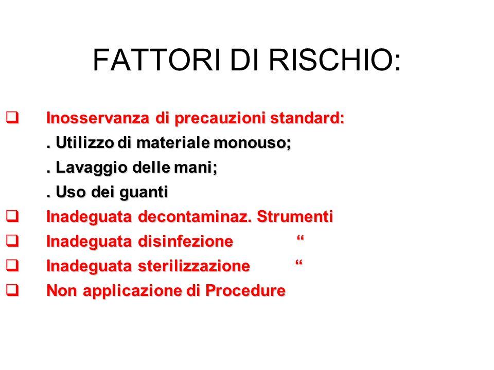 FATTORI DI RISCHIO: Inosservanza di precauzioni standard: Inosservanza di precauzioni standard:.