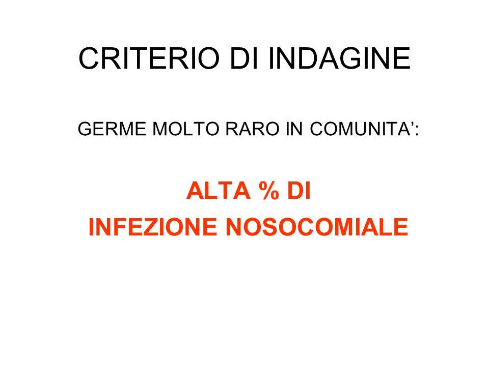 CRITERIO DI INDAGINE GERME MOLTO RARO IN COMUNITA: ALTA % DI INFEZIONE NOSOCOMIALE