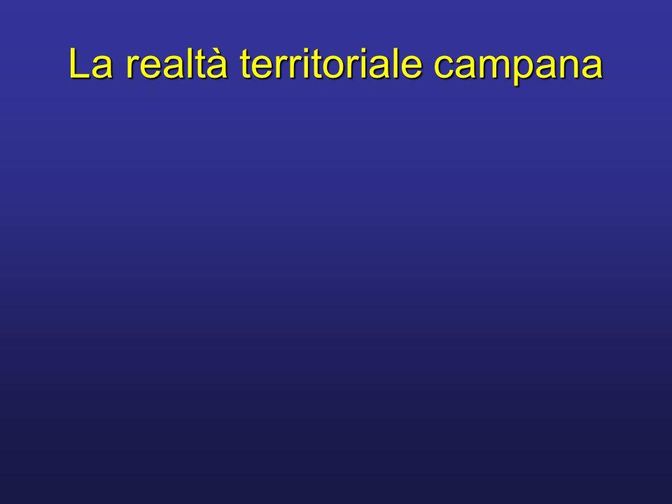 Da: Regione Campania – primo rapporto ambientale