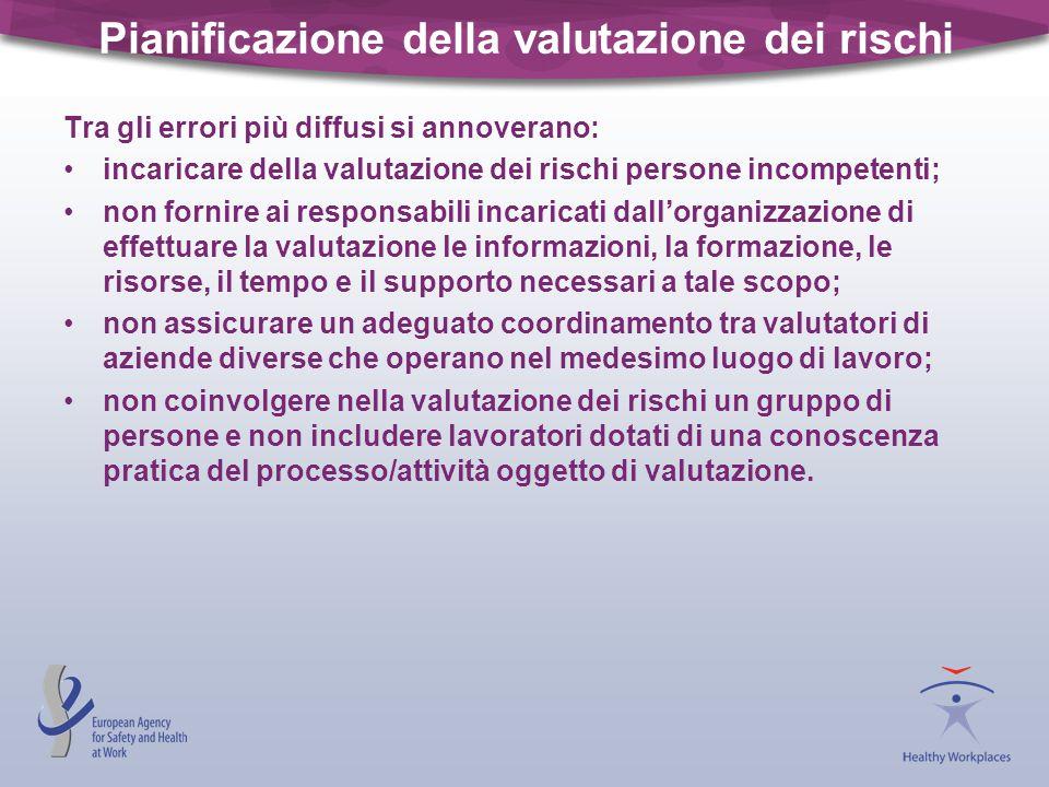 Pianificazione della valutazione dei rischi Tra gli errori più diffusi si annoverano: incaricare della valutazione dei rischi persone incompetenti; no
