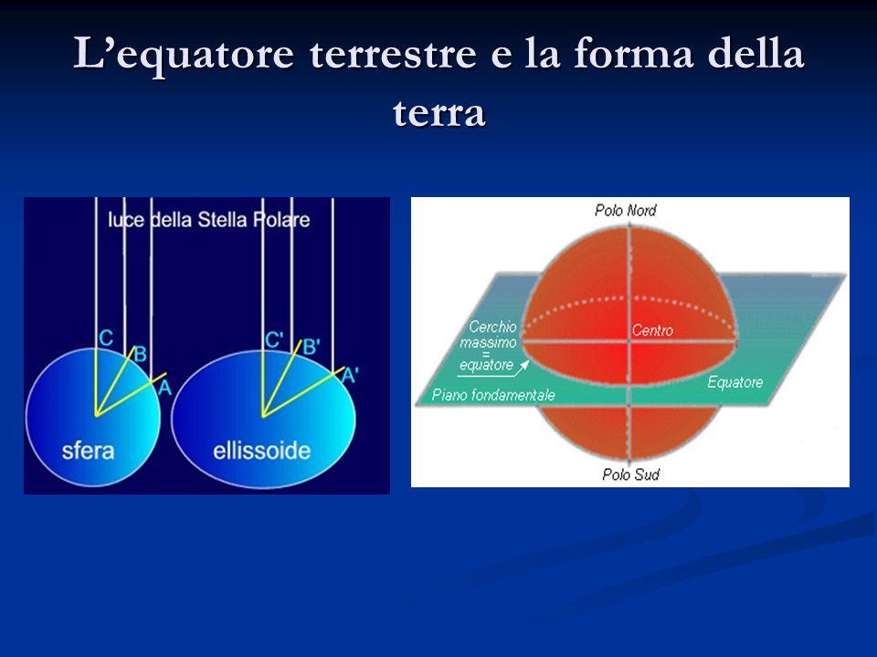 Lequatore terrestre e la forma della terra