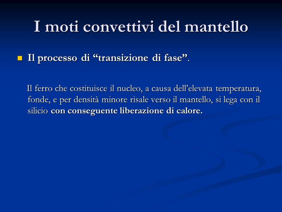 I moti convettivi del mantello Il processo di transizione di fase. Il processo di transizione di fase. Il ferro che costituisce il nucleo, a causa del