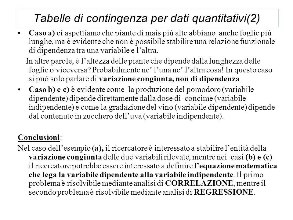 Probabilità di eventi complessi(1) Anche se misurare la probabilità di eventi semplici non sempre è cosa agevole, esistono regole definite per ricavare la probabilità di eventi complessi, cioè costituiti da più eventi semplici di cui sia nota la probabilità.