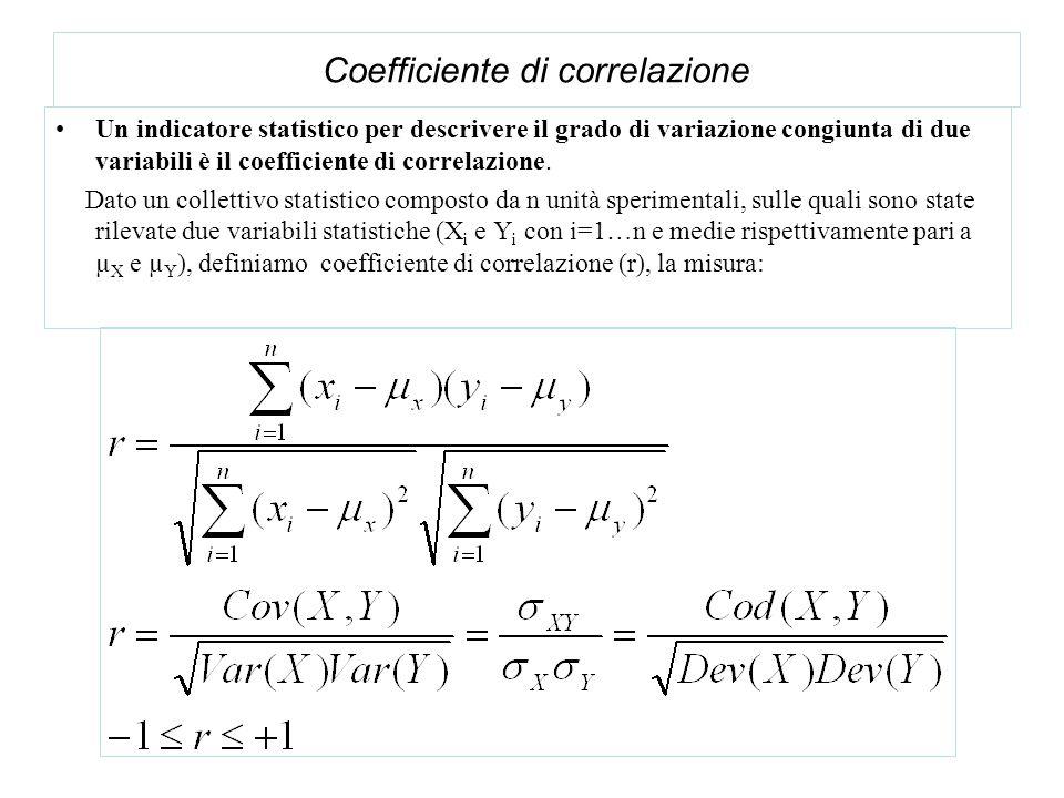 Coefficiente di correlazione Un indicatore statistico per descrivere il grado di variazione congiunta di due variabili è il coefficiente di correlazione.