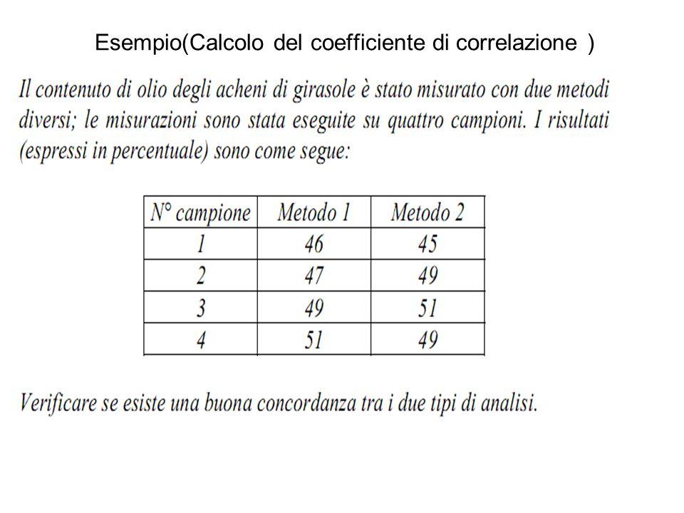 Esempio(Calcolo del coefficiente di correlazione )