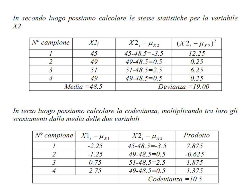 Le disposizioni con ripetizione (disposizioni con ripetizione di n elementi di classe k) sono come le disposizioni, ma ogni oggetto, dopo essere stato scelto viene rimesso nell insieme di partenza.