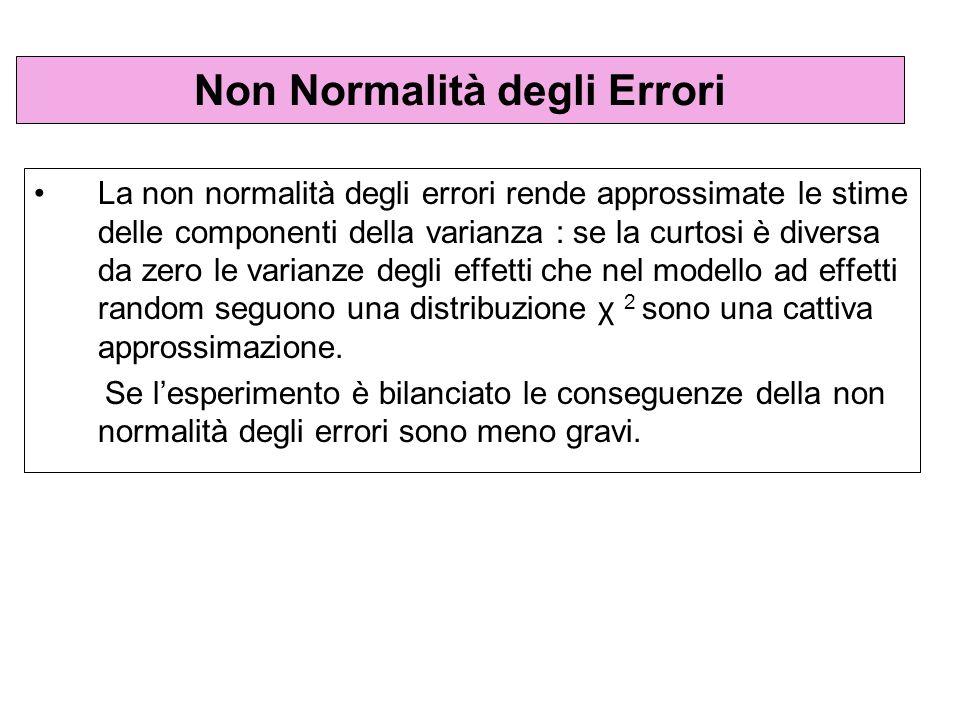 Non Normalità degli Errori La non normalità degli errori rende approssimate le stime delle componenti della varianza : se la curtosi è diversa da zero